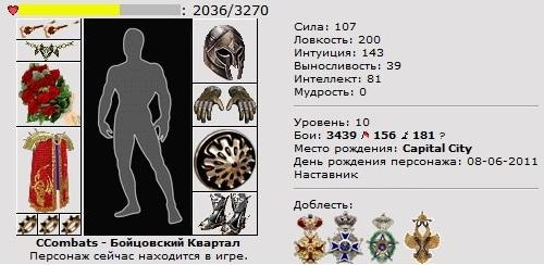 Бойцовский Квартал Характеристики персонажа